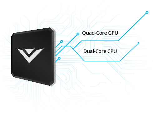 Dual-Core CPU with Quad-Core GPU